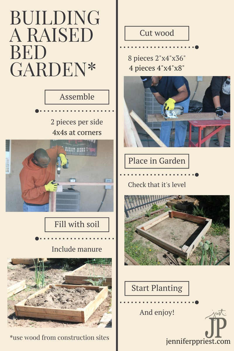 building a raised bed garden-
