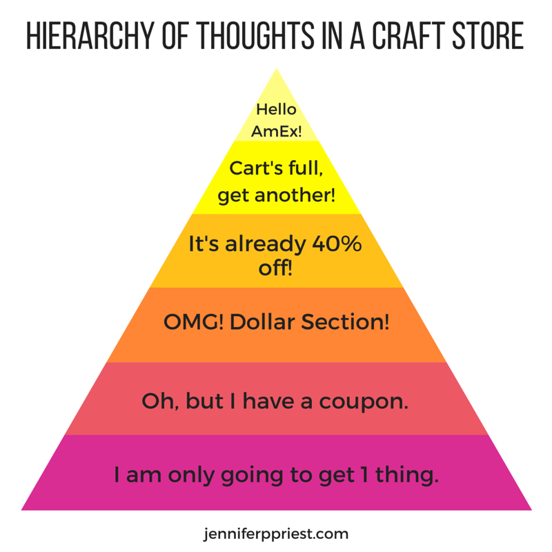 Craft Supplies For Less Coupon