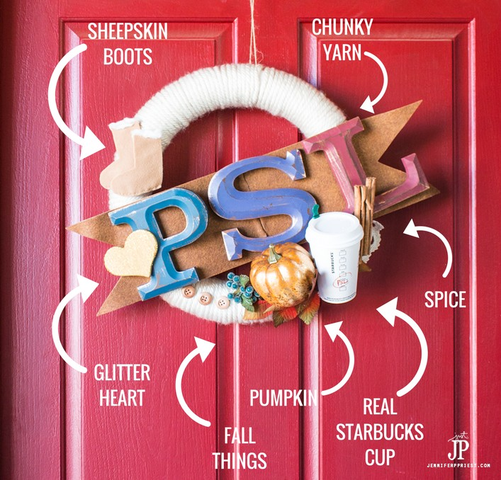 PSL-Fall-wreath-elements-jenniferppriest - Fall wreath inspired by Starbucks PUMPKIN SPICE LATTE - PSL cup, sweater, ugg boots, and more make a FUN fall wreath with pumpkin!