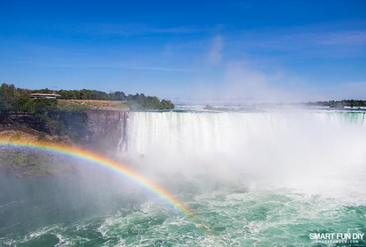 Last Minute Niagara Falls Trip on a Budget …